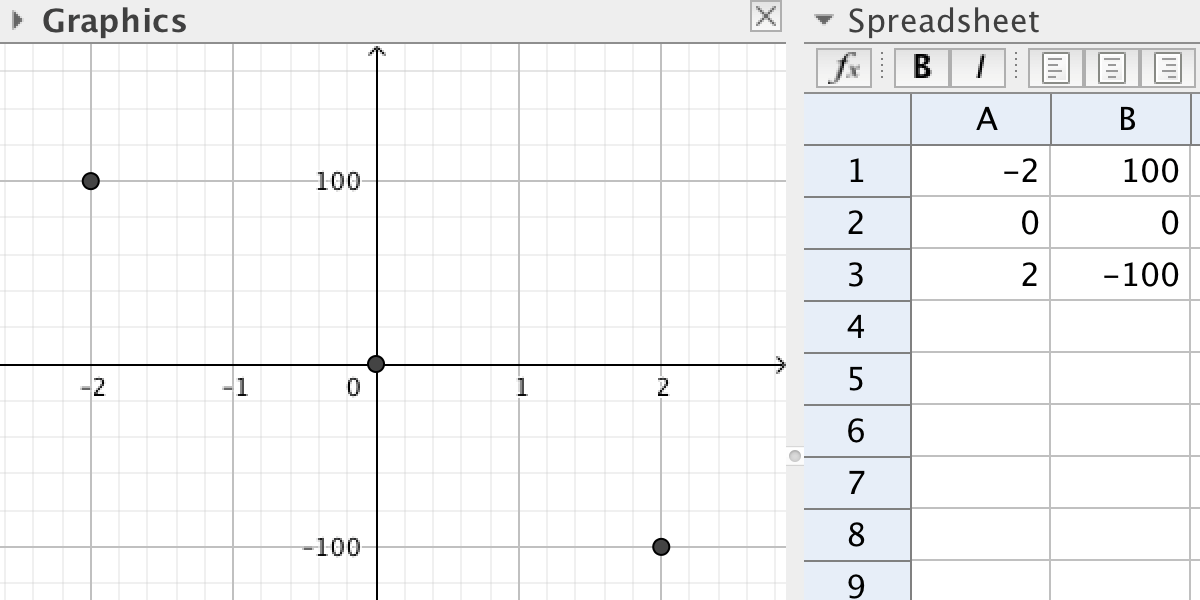 Functions - Tables and Spreadsheet