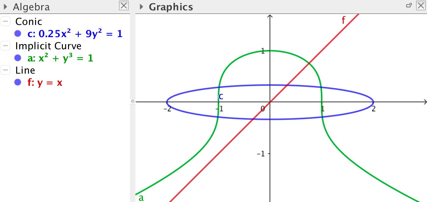 GeoGebra Tutorial - Curves