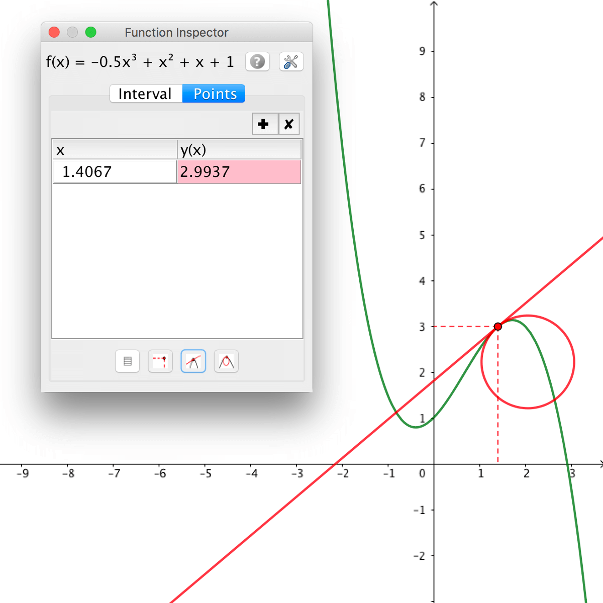 GeoGebra Tutorial - Functions