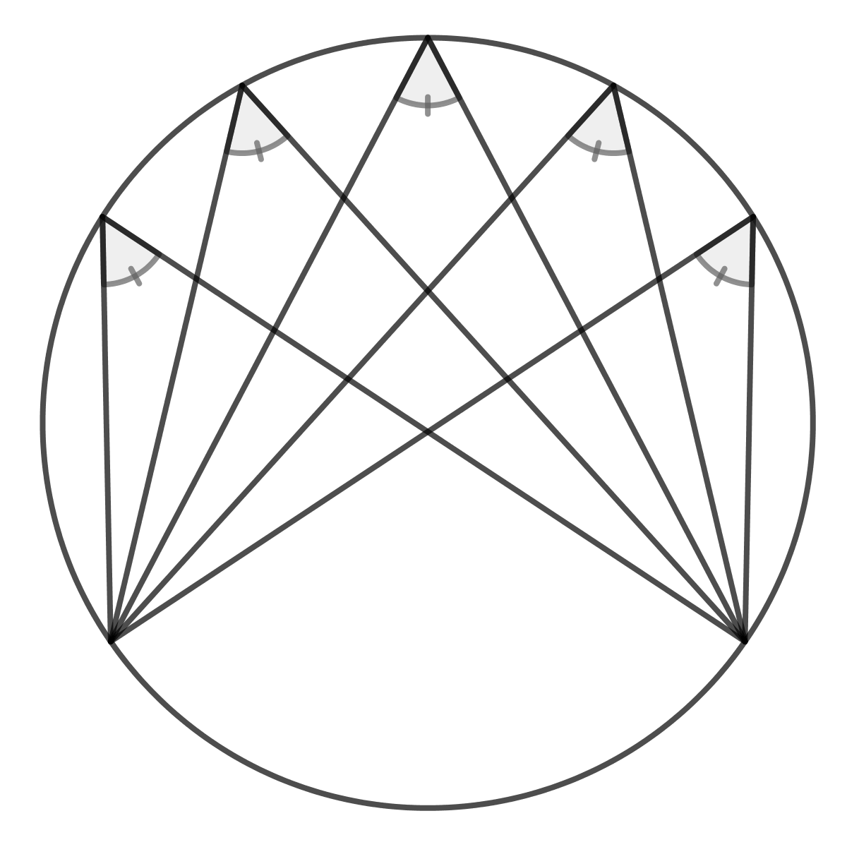 Geometry - Circles and Angles