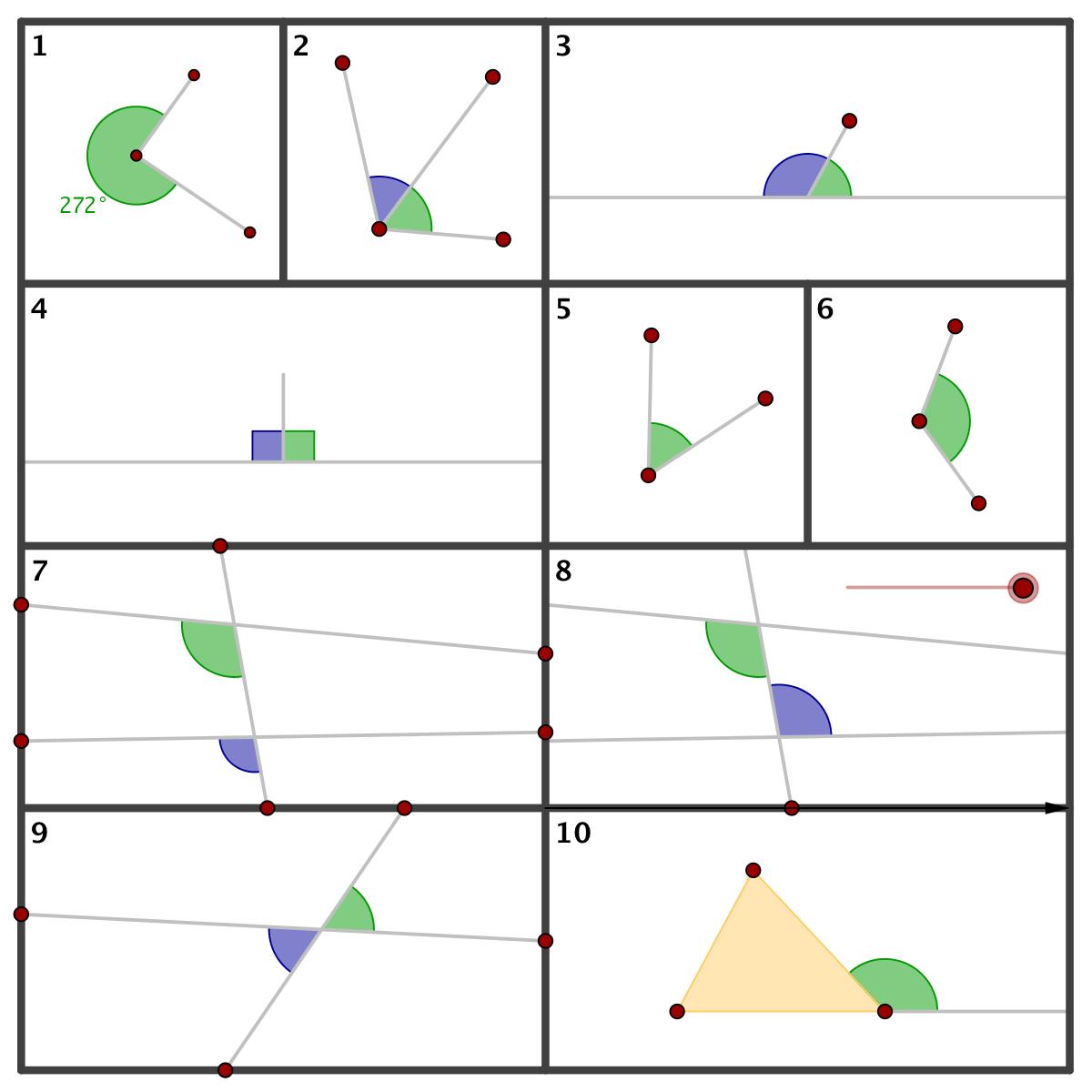 Geometry Summary Angles