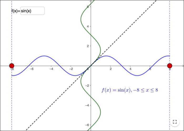 Functions Inverse And Composite Functions