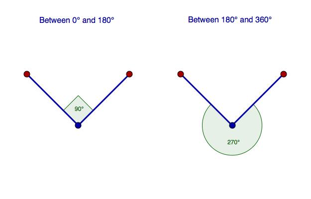 GeoGebra Tutorial - Measurement