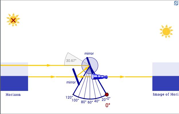 Trigonometry tycho brahe for Tycho brahe mural quadrant