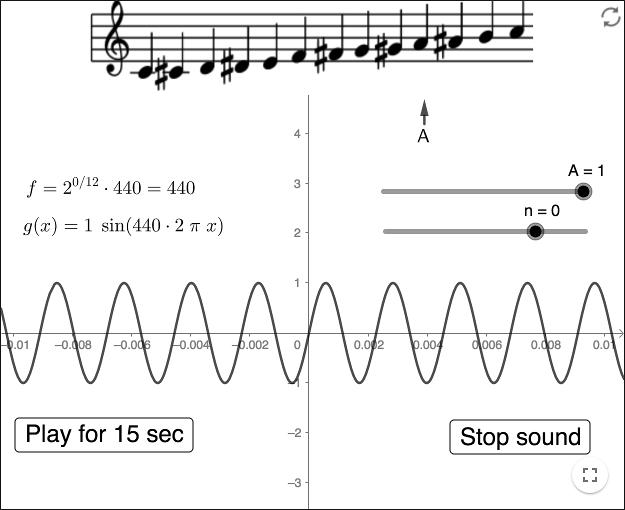 Trigonometry - Music