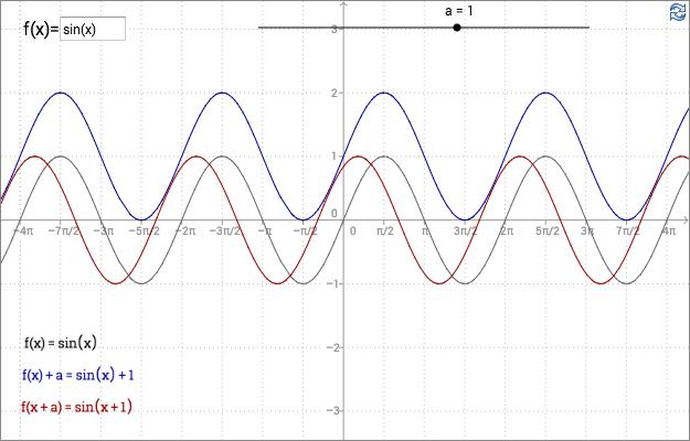 Trigonometry Trigonometric Functions – Trigonometric Functions Worksheet