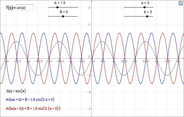 Trigonometry Trigonometric Functions – Trig Functions Worksheet