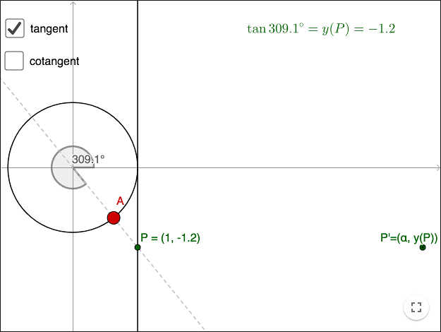 Trigonometry The Unit Circle. Load Geogebra Worksheet Unitcircle 4. Worksheet. Unit Circle Worksheet 2 At Clickcart.co
