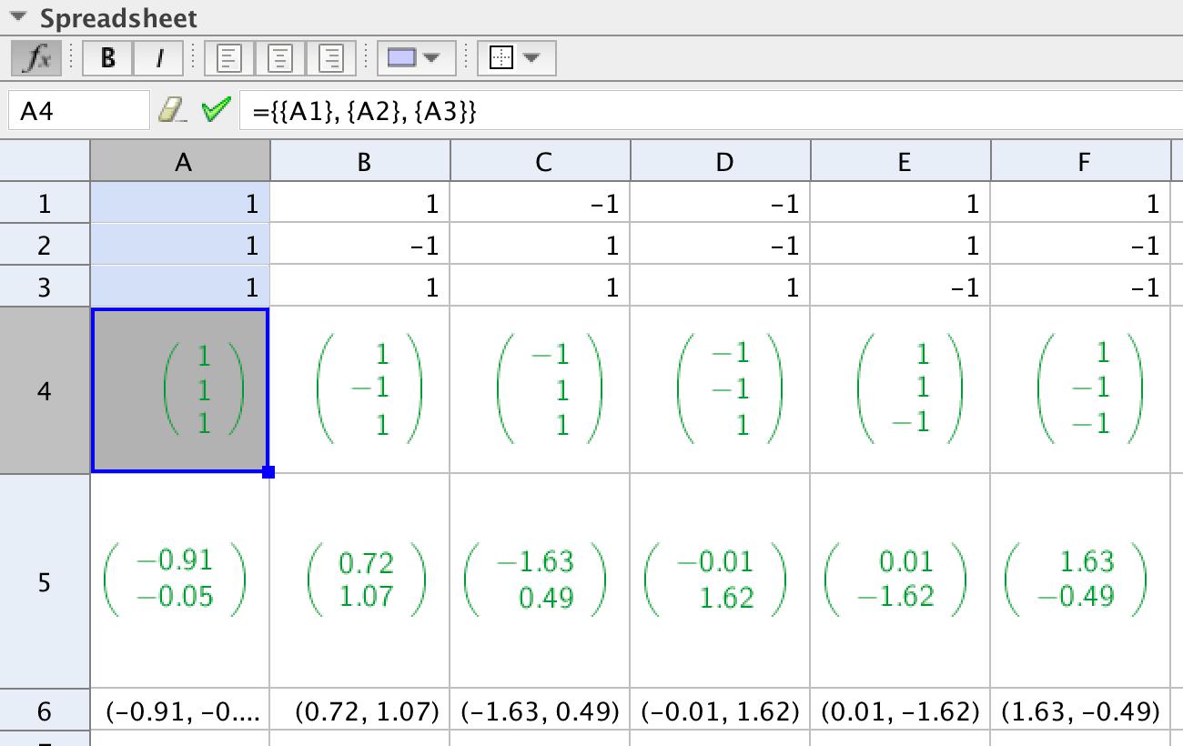 Linear Algebra - Rotate a Cube
