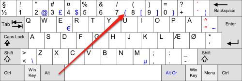 symboler på tangentbordet
