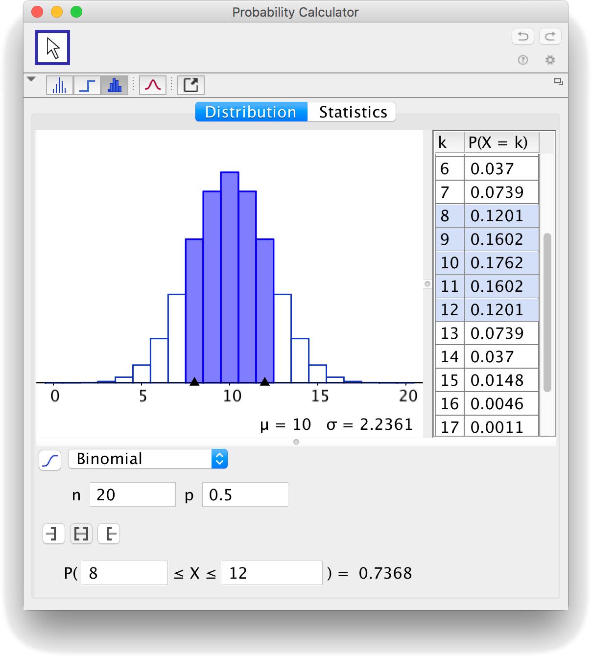 Statistics - Binomial Distribution
