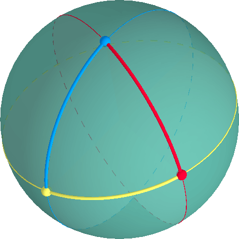 triangle on sphere