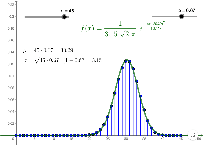 statistics binomial distribution. Black Bedroom Furniture Sets. Home Design Ideas